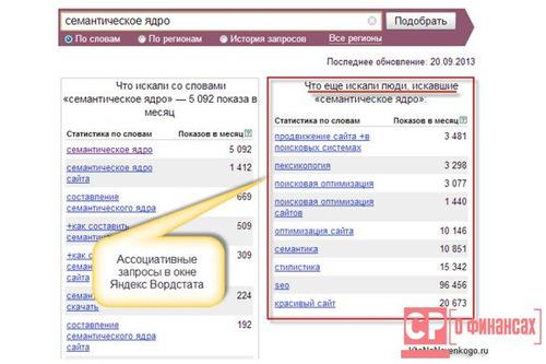 Окно Яндекс-Вордстат