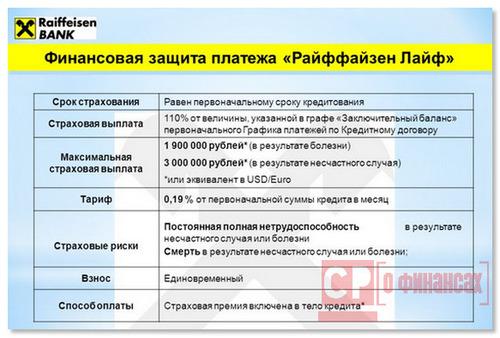 НПФ Райффайзен доходность 2013