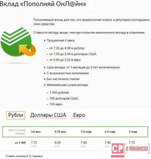 Вклад пенсионный 2015 екатеринбург потребительская корзина 2021